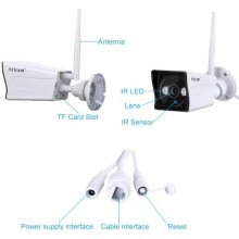 Sricam IP Camera 1080P H.264 Wifi Megapixel Wireless CCTV Security IP Camera TF Slot White