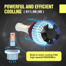H11 LED Headlight Bulbs, 6500K 8000 Lumens Extremely Super Bright H8 H9 COB LED Chips Conversion Kit,Xenon White