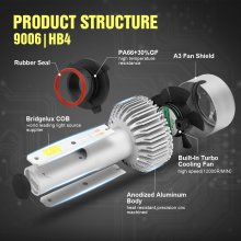 9006 LED Headlight Bulbs, 6500K 8000 Lumens Extremely Super Bright HB4 COB LED Chips Conversion Kit,Xenon White