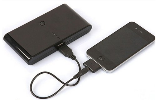 External Battery Charger 20000mAh for iPad/iPhone/Android Phone/Camera/PSP