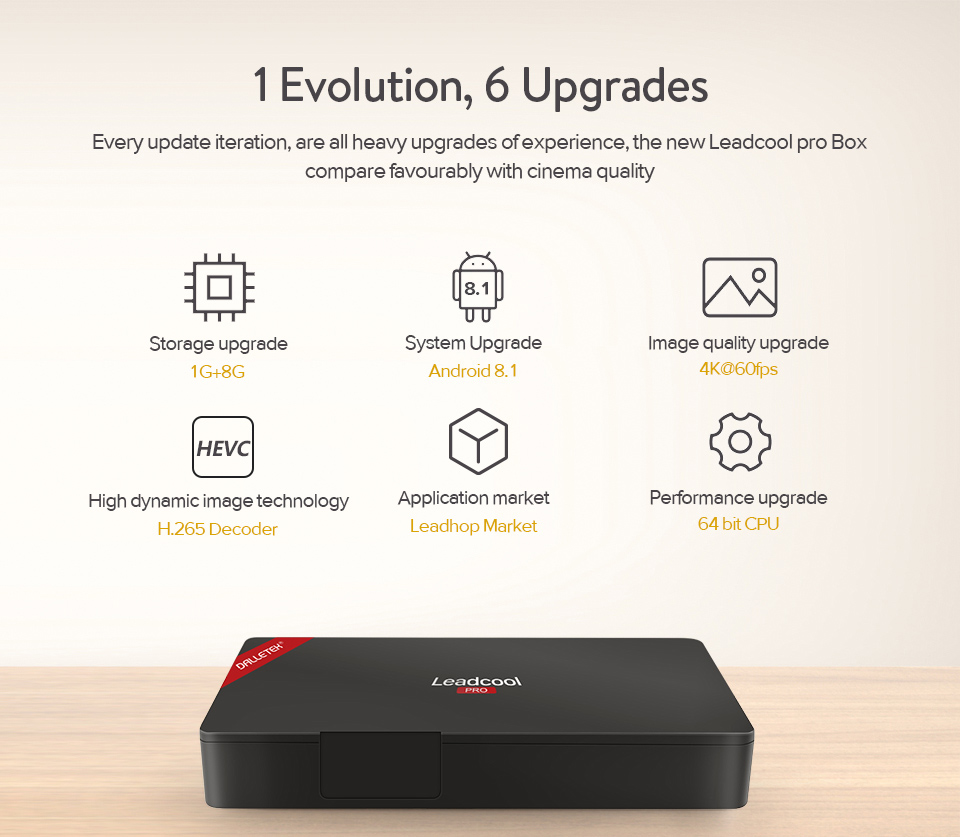 LeadcoolPRO Android 8 1 1G 8G TV Box Quad-Core RK3229 with One Year